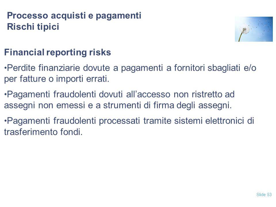 Slide 53 Processo acquisti e pagamenti Rischi tipici Financial reporting risks Perdite finanziarie dovute a pagamenti a fornitori sbagliati e/o per fatture o importi errati.