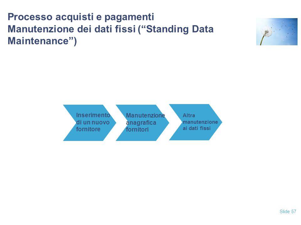 Slide 57 Processo acquisti e pagamenti Manutenzione dei dati fissi ( Standing Data Maintenance ) Inserimento di un nuovo fornitore Manutenzione anagrafica fornitori Altra manutenzione ai dati fissi