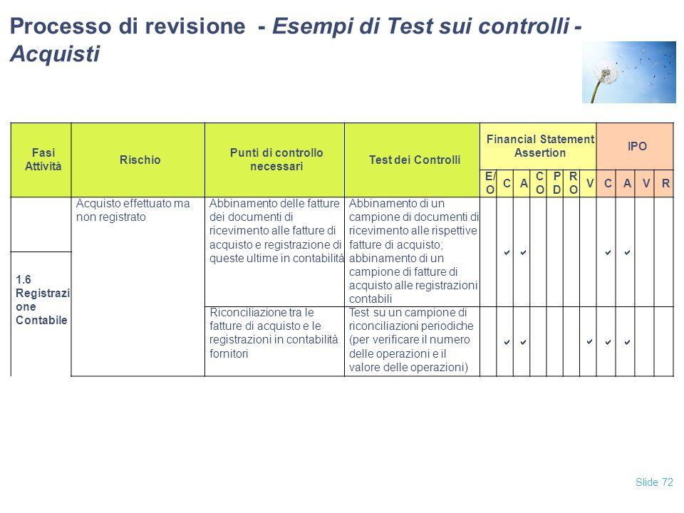 Slide 72 Fasi Attività Rischio Punti di controllo necessari Test dei Controlli Financial Statement Assertion IPO E/ O CA COCO PDPD RORO VCAVR Acquisto