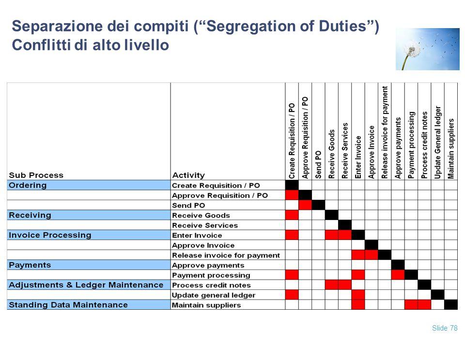 """Slide 78 Separazione dei compiti (""""Segregation of Duties"""") Conflitti di alto livello"""
