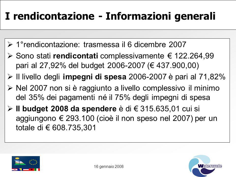 16 gennaio 2008 I rendicontazione - Informazioni generali  1°rendicontazione: trasmessa il 6 dicembre 2007  Sono stati rendicontati complessivamente € 122.264,99 pari al 27,92% del budget 2006-2007 (€ 437.900,00)  Il livello degli impegni di spesa 2006-2007 è pari al 71,82%  Nel 2007 non si è raggiunto a livello complessivo il minimo del 35% dei pagamenti né il 75% degli impegni di spesa  Il budget 2008 da spendere è di € 315.635,01 cui si aggiungono € 293.100 (cioè il non speso nel 2007) per un totale di € 608.735,301