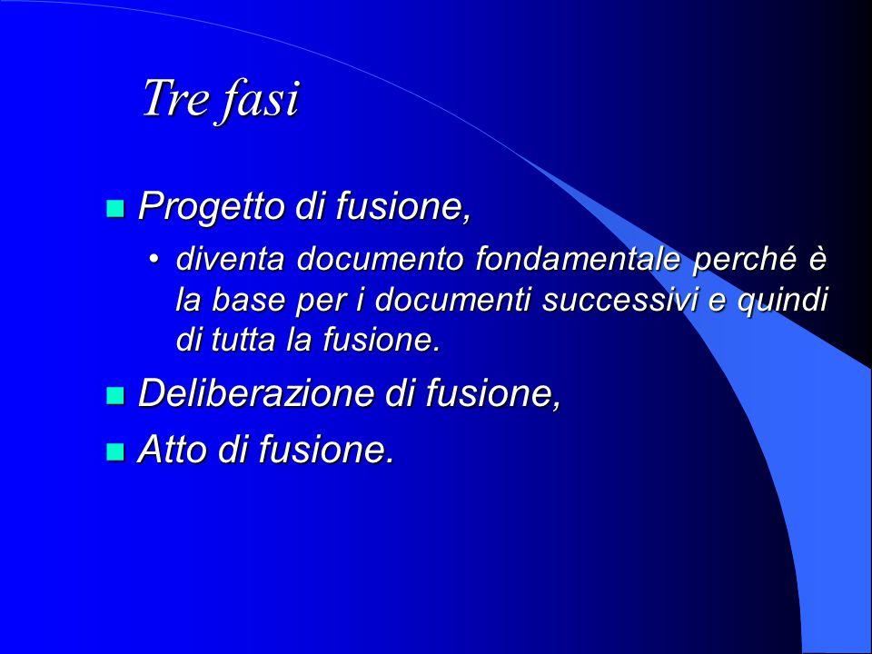 Tre fasi Progetto di fusione, Progetto di fusione, diventa documento fondamentale perché è la base per i documenti successivi e quindi di tutta la fusione.diventa documento fondamentale perché è la base per i documenti successivi e quindi di tutta la fusione.