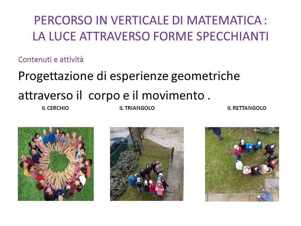 PERCORSO IN VERTICALE DI MATEMATICA : LA LUCE ATTRAVERSO FORME SPECCHIANTI Contenuti e attività Progettazione di esperienze geometriche attraverso il