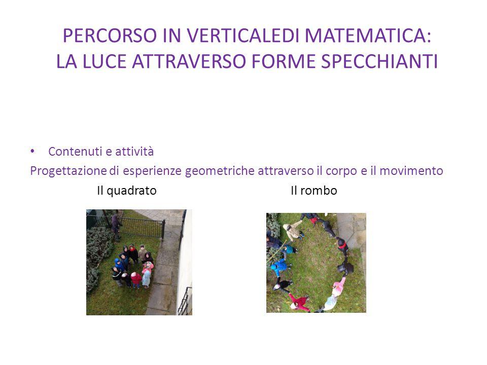 PERCORSO IN VERTICALEDI MATEMATICA: LA LUCE ATTRAVERSO FORME SPECCHIANTI Contenuti e attività Progettazione di esperienze geometriche attraverso il co