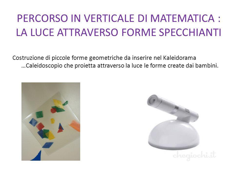 PERCORSO IN VERTICALE DI MATEMATICA : LA LUCE ATTRAVERSO FORME SPECCHIANTI Costruzione di piccole forme geometriche da inserire nel Kaleidorama …Calei