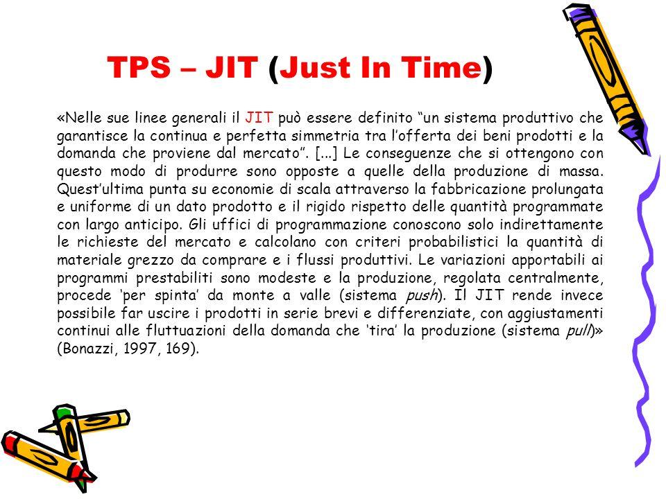 """TPS – JIT (Just In Time) «Nelle sue linee generali il JIT può essere definito """"un sistema produttivo che garantisce la continua e perfetta simmetria t"""