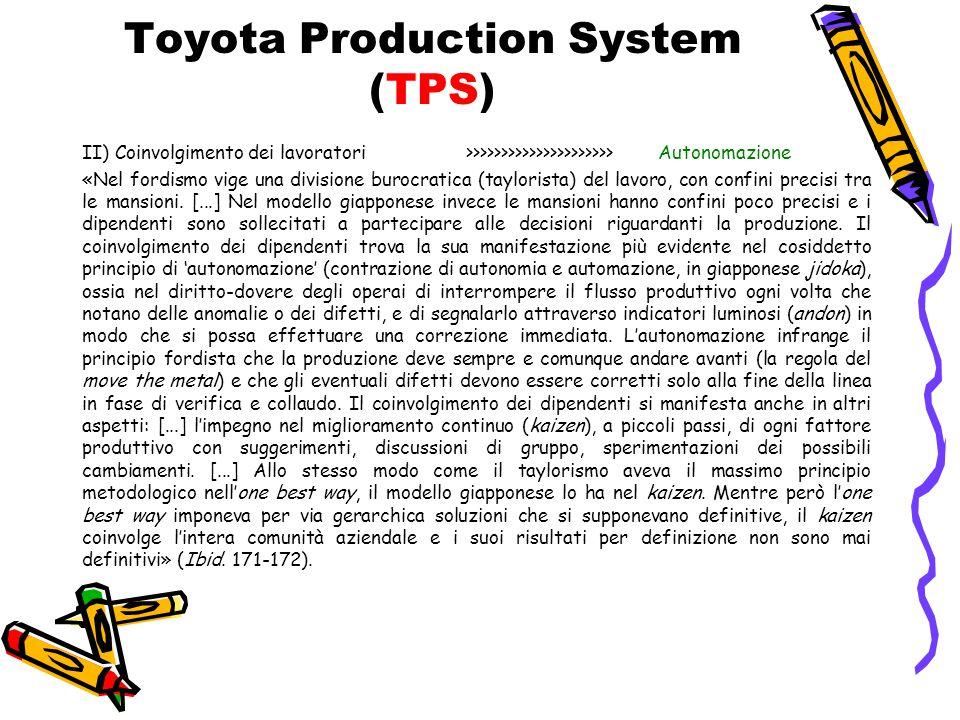 Toyota Production System (TPS) II) Coinvolgimento dei lavoratori>>>>>>>>>>>>>>>>>>>>>Autonomazione «Nel fordismo vige una divisione burocratica (taylo
