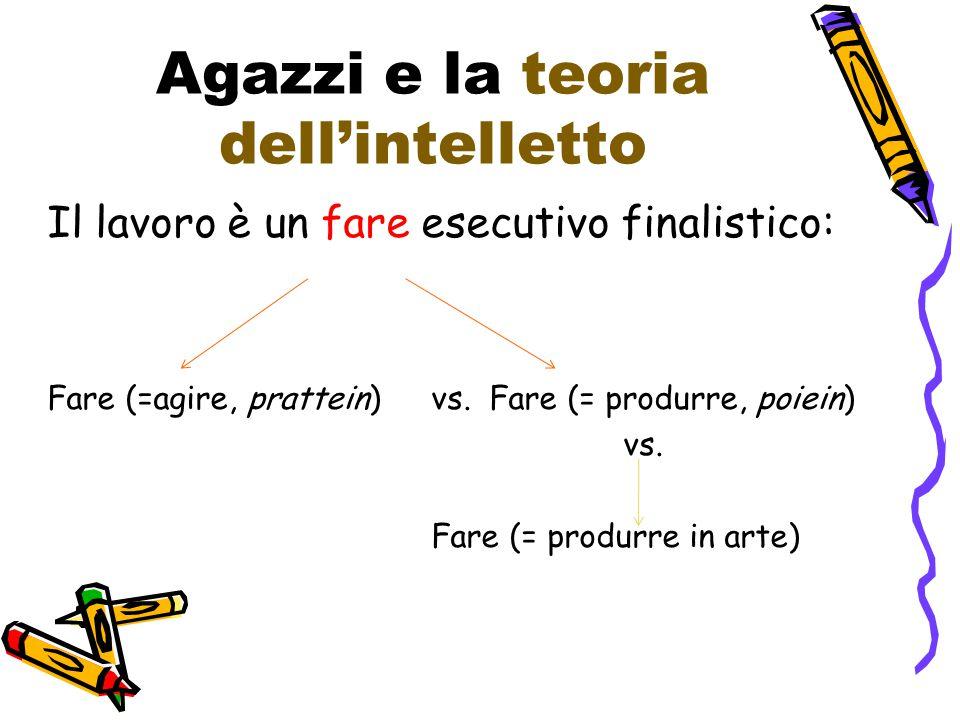 Agazzi e la teoria dell'intelletto Il lavoro è un fare esecutivo finalistico: Fare (=agire, prattein) vs. Fare (= produrre, poiein) vs. Fare (= produr