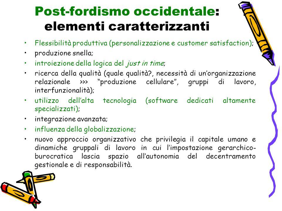 Post-fordismo occidentale: elementi caratterizzanti Flessibilità produttiva (personalizzazione e customer satisfaction); produzione snella; introiezio
