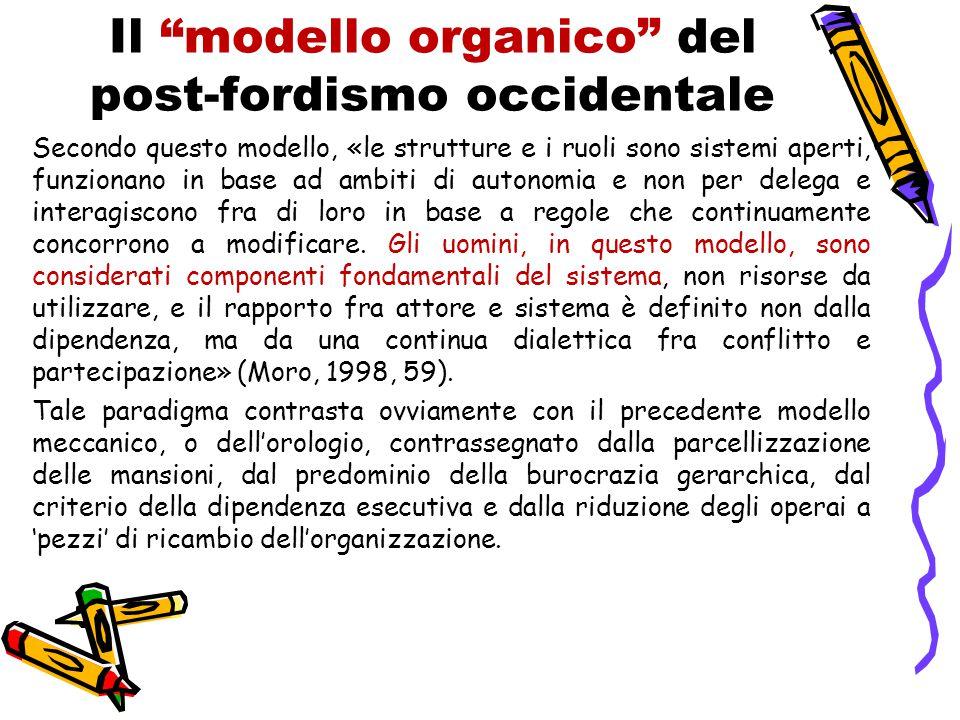 """Il """"modello organico"""" del post-fordismo occidentale Secondo questo modello, «le strutture e i ruoli sono sistemi aperti, funzionano in base ad ambiti"""