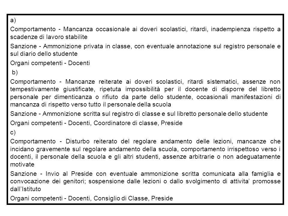 a) Comportamento - Mancanza occasionale ai doveri scolastici, ritardi, inadempienza rispetto a scadenze di lavoro stabilite Sanzione - Ammonizione pri