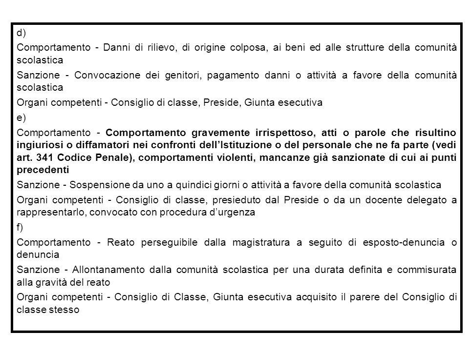d) Comportamento - Danni di rilievo, di origine colposa, ai beni ed alle strutture della comunità scolastica Sanzione - Convocazione dei genitori, pag