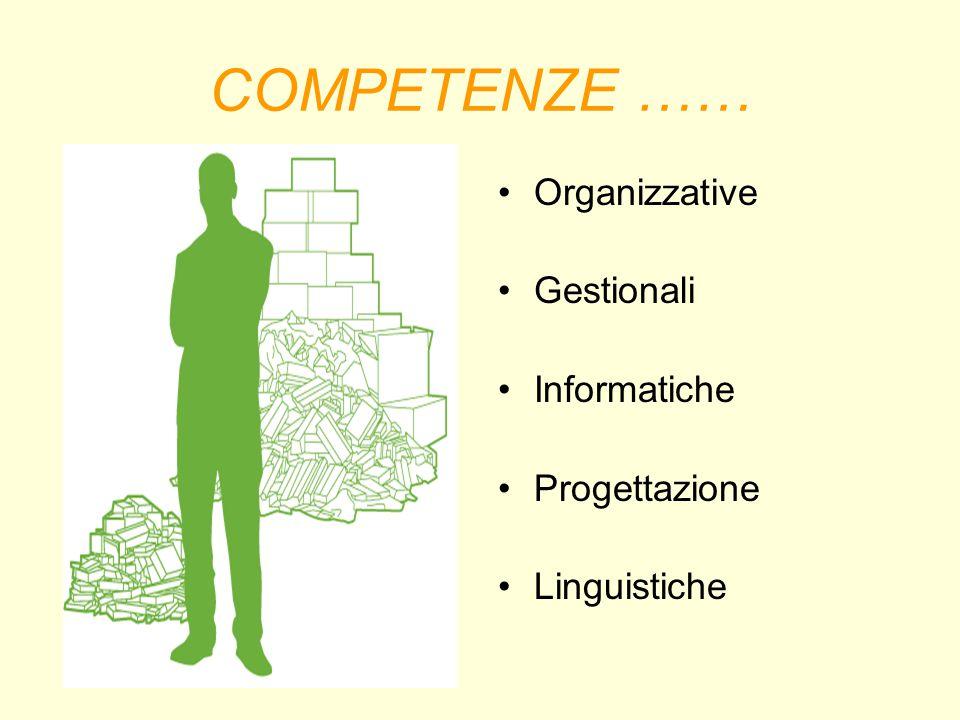 COMPETENZE …… Organizzative Gestionali Informatiche Progettazione Linguistiche