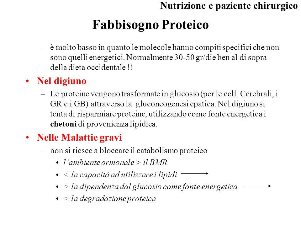 Nutrizione e paziente chirurgico Fabbisogno proteico malattie gravi (segue) –con l'aggravarsi della malattia o del trauma aumenta il catabolismo, rapida deplezione riserve proteiche, disfunzione multiorgano.