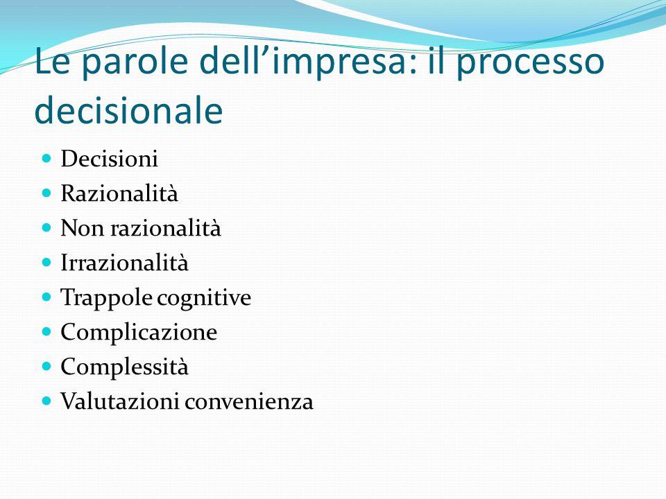 Le parole dell'impresa: il processo decisionale Decisioni Razionalità Non razionalità Irrazionalità Trappole cognitive Complicazione Complessità Valut