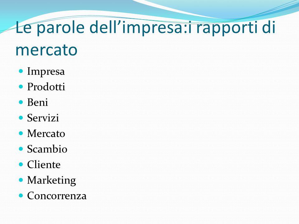 Le parole dell'impresa:i rapporti di mercato Impresa Prodotti Beni Servizi Mercato Scambio Cliente Marketing Concorrenza