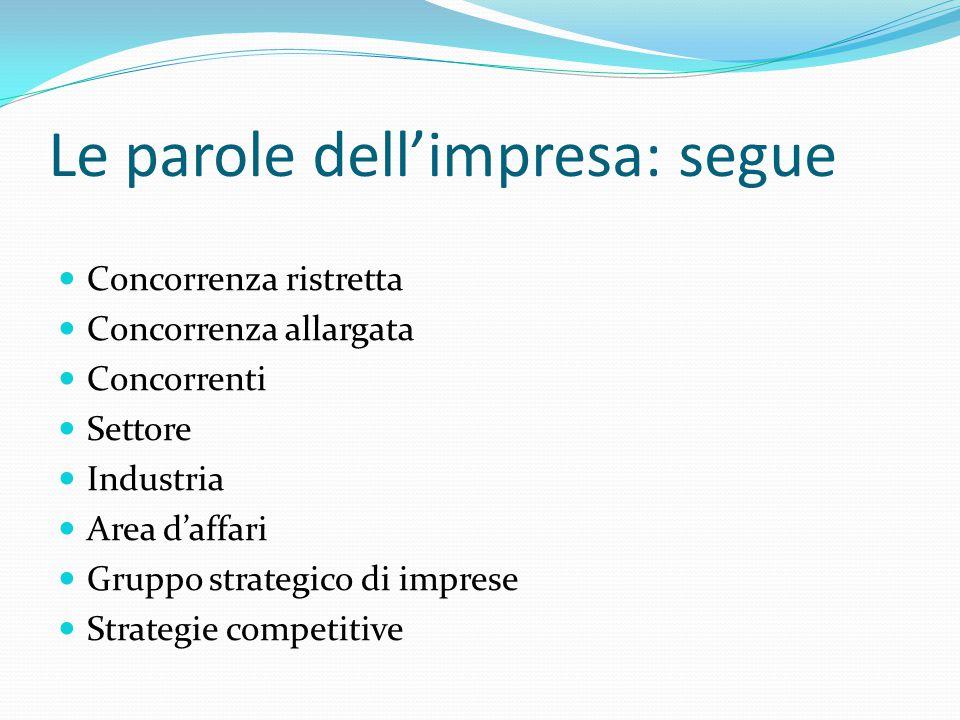Le parole dell'impresa: segue Concorrenza ristretta Concorrenza allargata Concorrenti Settore Industria Area d'affari Gruppo strategico di imprese Str