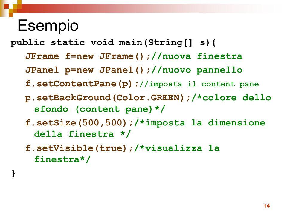 14 Esempio public static void main(String[] s){ JFrame f=new JFrame();//nuova finestra JPanel p=new JPanel();//nuovo pannello f.setContentPane(p); //imposta il content pane p.setBackGround(Color.GREEN);/*colore dello sfondo (content pane)*/ f.setSize(500,500);/*imposta la dimensione della finestra */ f.setVisible(true);/*visualizza la finestra*/ }