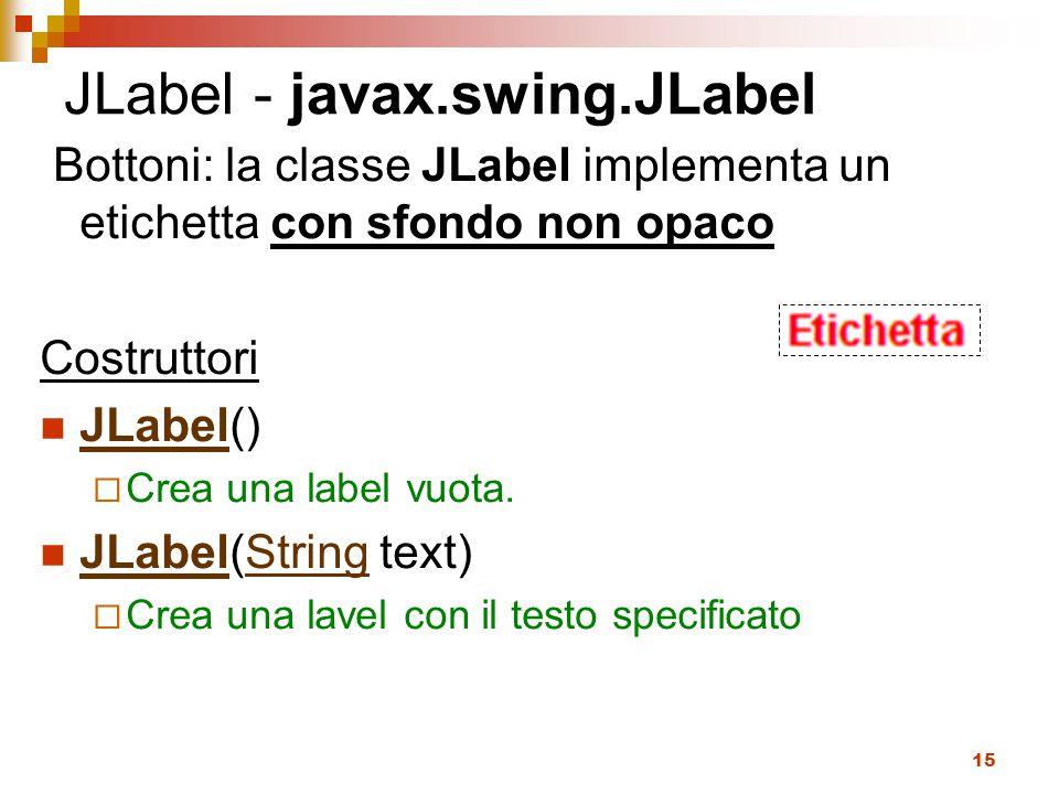 15 JLabel - javax.swing.JLabel Bottoni: la classe JLabel implementa un etichetta con sfondo non opaco Costruttori JLabel() JLabel  Crea una label vuota.