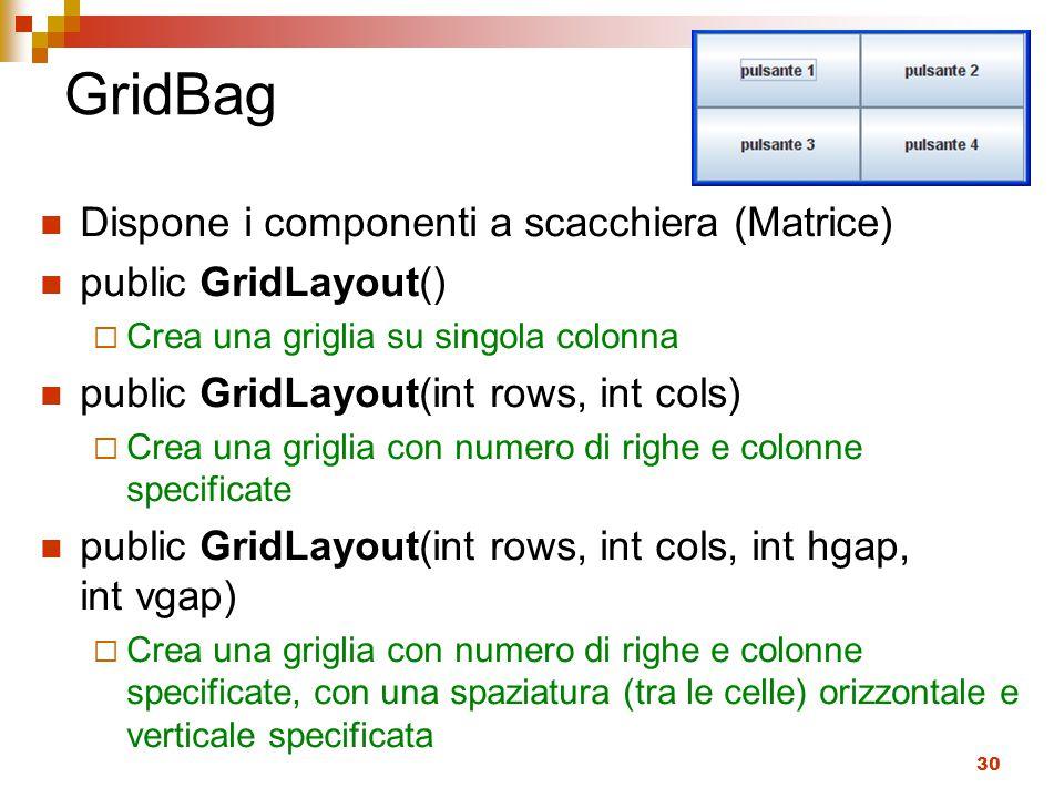 30 GridBag Dispone i componenti a scacchiera (Matrice) public GridLayout()  Crea una griglia su singola colonna public GridLayout(int rows, int cols)  Crea una griglia con numero di righe e colonne specificate public GridLayout(int rows, int cols, int hgap, int vgap)  Crea una griglia con numero di righe e colonne specificate, con una spaziatura (tra le celle) orizzontale e verticale specificata