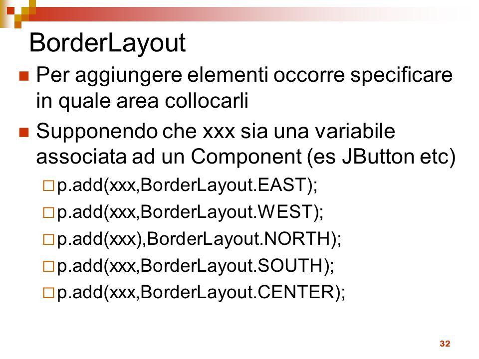 32 BorderLayout Per aggiungere elementi occorre specificare in quale area collocarli Supponendo che xxx sia una variabile associata ad un Component (es JButton etc)  p.add(xxx,BorderLayout.EAST);  p.add(xxx,BorderLayout.WEST);  p.add(xxx),BorderLayout.NORTH);  p.add(xxx,BorderLayout.SOUTH);  p.add(xxx,BorderLayout.CENTER);