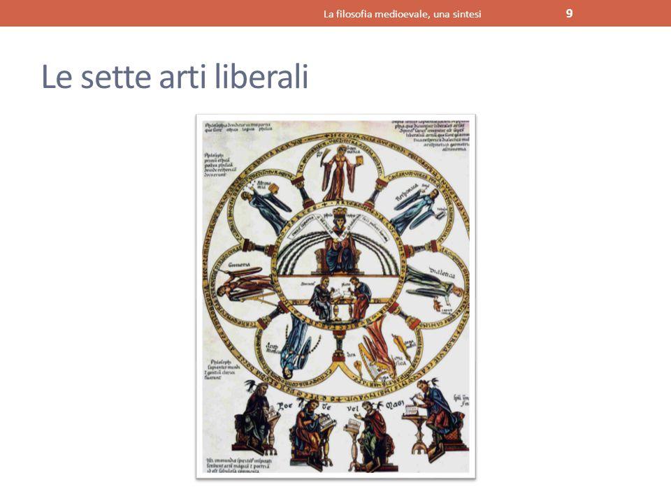 Le sette arti liberali La filosofia medioevale, una sintesi 9