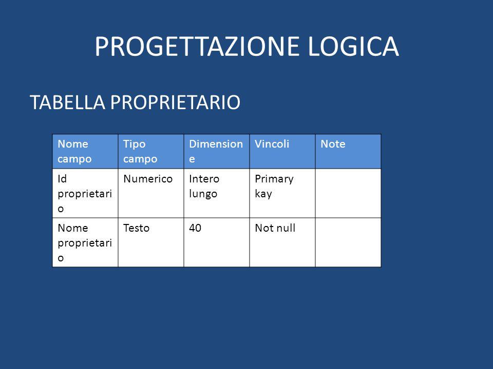 PROGETTAZIONE LOGICA TABELLA PROPRIETARIO Nome campo Tipo campo Dimension e VincoliNote Id proprietari o NumericoIntero lungo Primary kay Nome proprietari o Testo40Not null