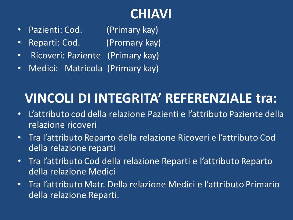 CHIAVI Pazienti: Cod. (Primary kay) Reparti: Cod. (Promary kay) Ricoveri: Paziente (Primary kay) Medici: Matricola (Primary kay) VINCOLI DI INTEGRITA'