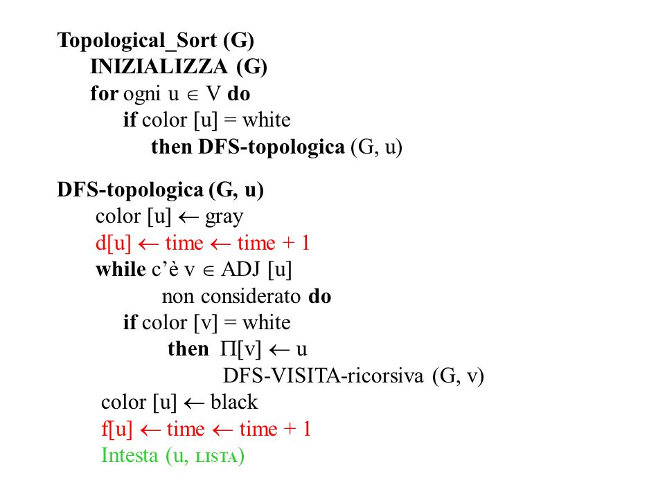 Topological_Sort (G) INIZIALIZZA (G) for ogni u  V do if color  u  = white then DFS-topologica (G, u) DFS-topologica (G, u) color  u   gray d[u]