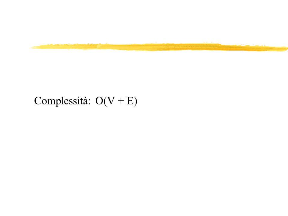 Complessità: O(V + E)