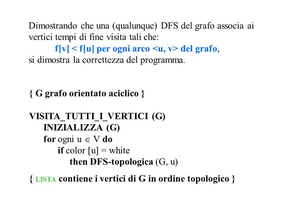 Dimostrando che una (qualunque) DFS del grafo associa ai vertici tempi di fine visita tali che: f[v] del grafo, si dimostra la correttezza del programma.