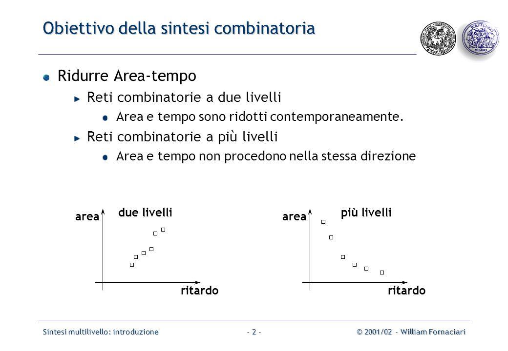 Sintesi multilivello: introduzione© 2001/02 - William Fornaciari- 2 - Obiettivo della sintesi combinatoria Ridurre Area-tempo Reti combinatorie a due livelli Area e tempo sono ridotti contemporaneamente.