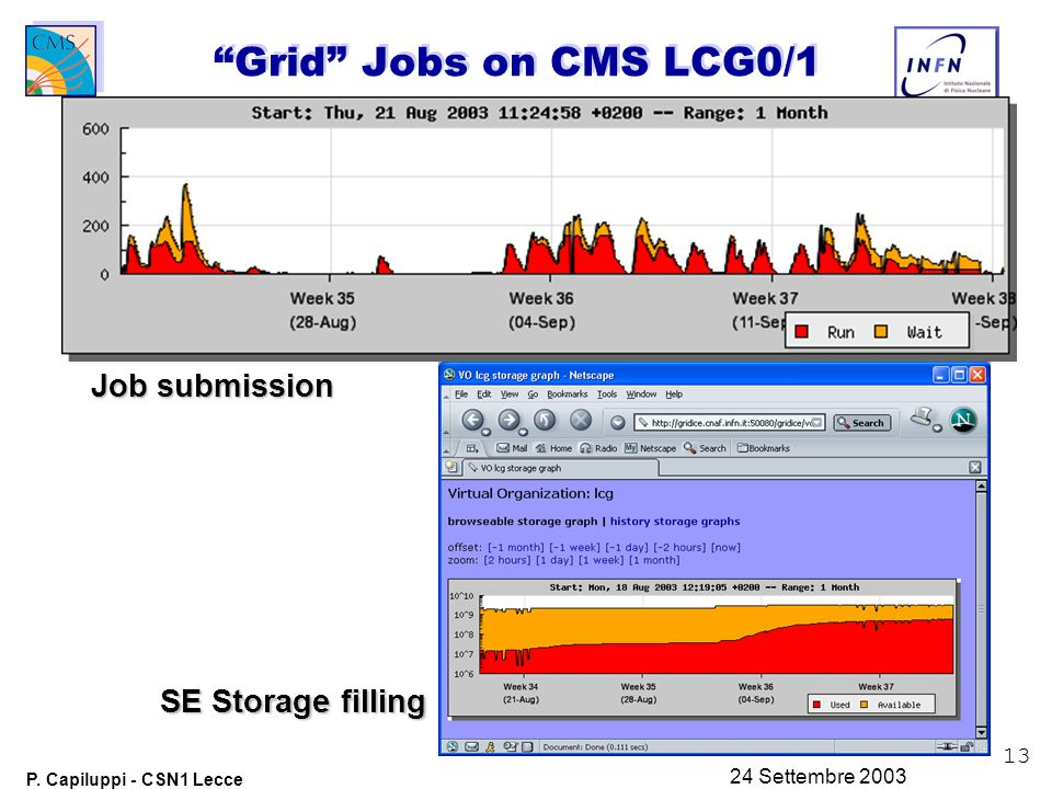 "13 P. Capiluppi - CSN1 Lecce 24 Settembre 2003 ""Grid"" Jobs on CMS LCG0/1 Job submission SE Storage filling"