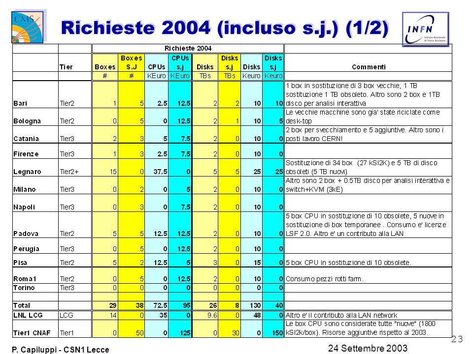 23 P. Capiluppi - CSN1 Lecce 24 Settembre 2003 Richieste 2004 (incluso s.j.) (1/2)