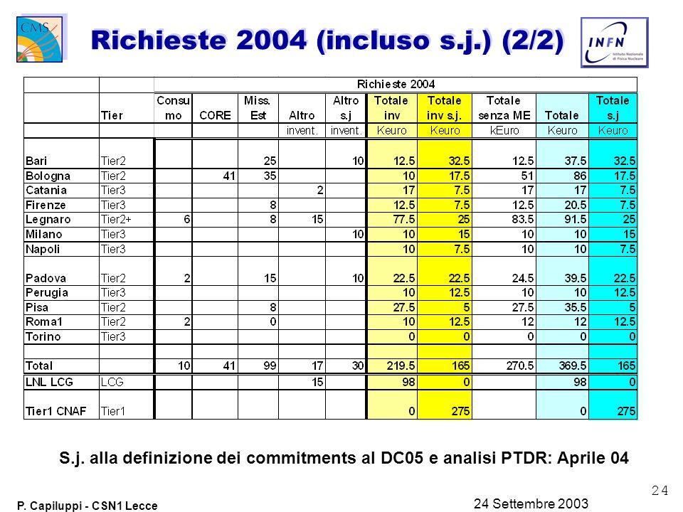 24 P. Capiluppi - CSN1 Lecce 24 Settembre 2003 Richieste 2004 (incluso s.j.) (2/2) S.j.