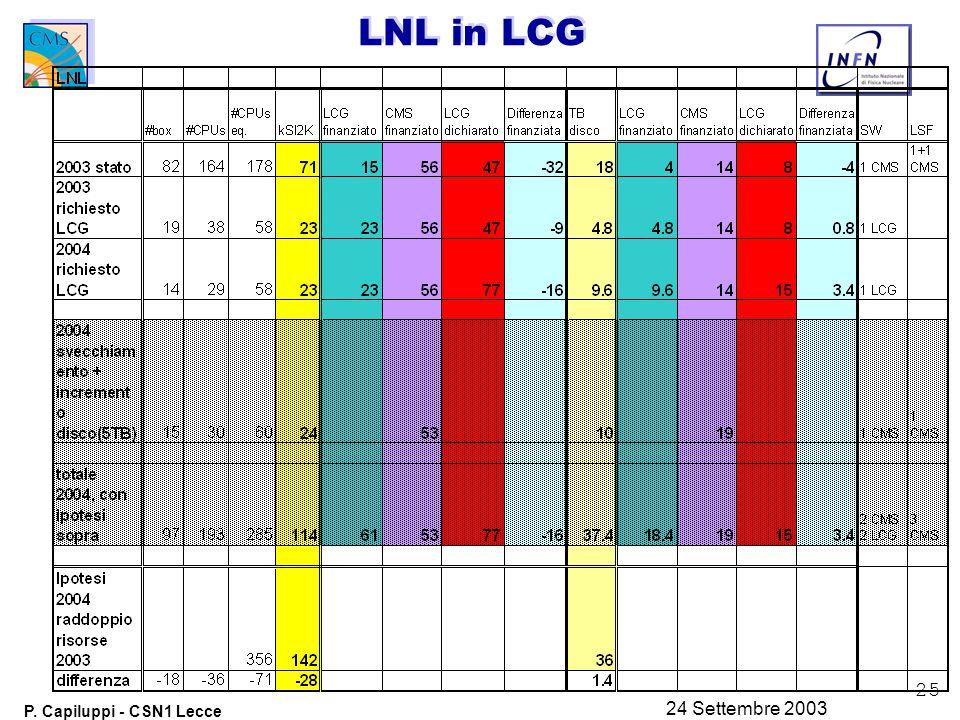 25 P. Capiluppi - CSN1 Lecce 24 Settembre 2003 LNL in LCG