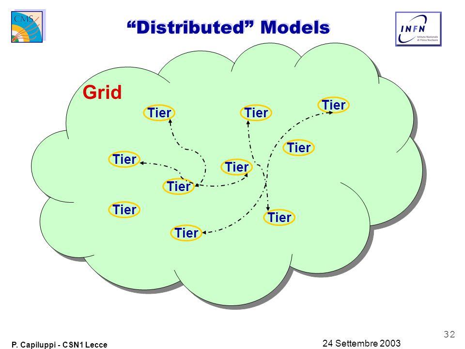 32 P. Capiluppi - CSN1 Lecce 24 Settembre 2003 Distributed Models Tier Grid
