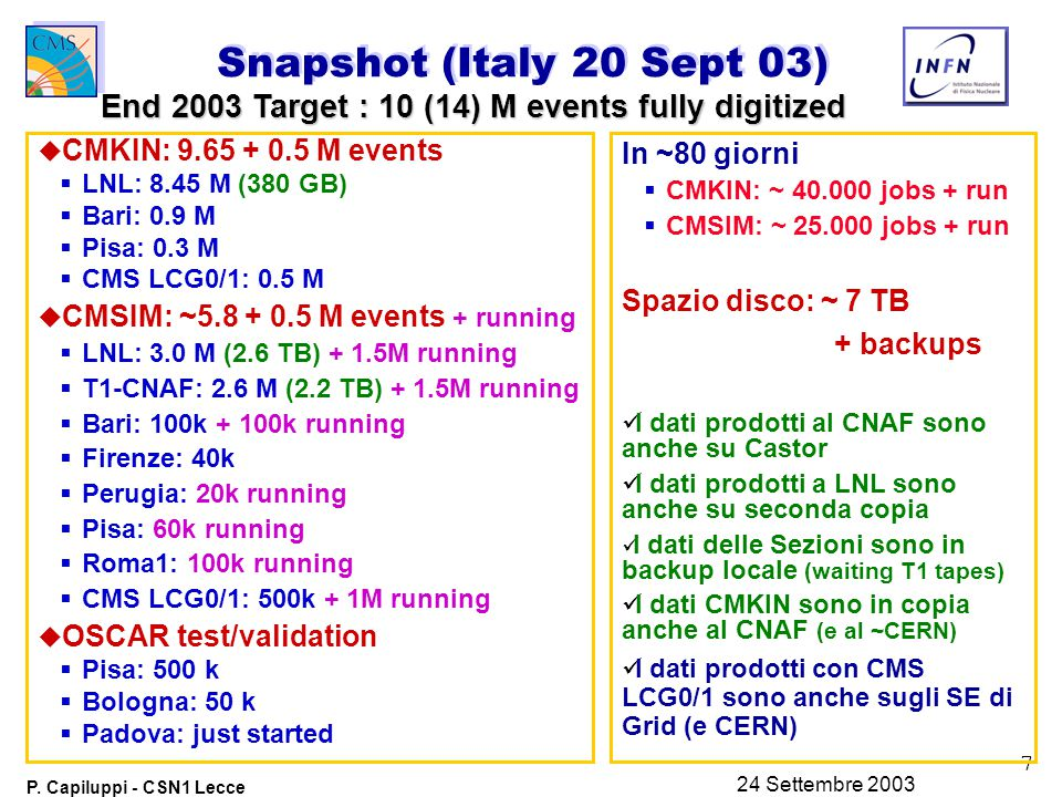 8 P. Capiluppi - CSN1 Lecce 24 Settembre 2003 CMS Production: 20 Sept 03