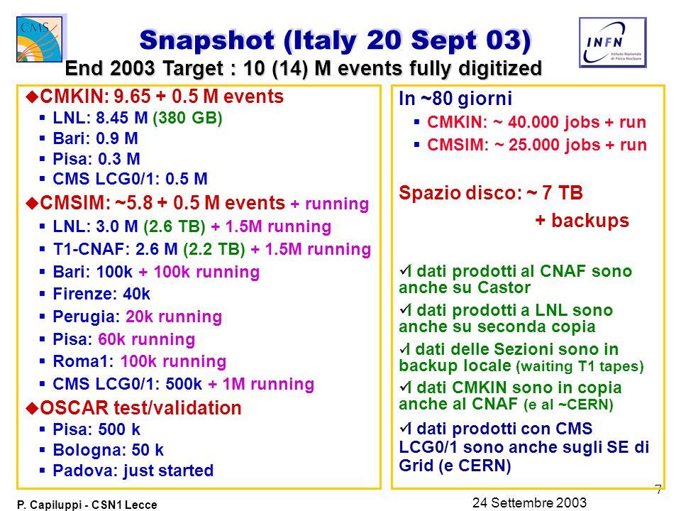 7 P. Capiluppi - CSN1 Lecce 24 Settembre 2003 Snapshot (Italy 20 Sept 03) u CMKIN: 9.65 + 0.5 M events  LNL: 8.45 M (380 GB)  Bari: 0.9 M  Pisa: 0.