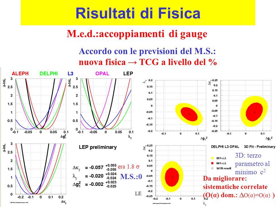 20/09/2002Paolo Checchia: LEP CSN1 Catania12 Risultati di Fisica M.e.d.:accoppiamenti di gauge 3D: terzo parametro al minimo c 2 Accordo con le previsioni del M.S.: nuova fisica → TCG a livello del % Da migliorare: sistematiche correlate (O(α) dom.:  O(α)=O(α) ) M.S.:0 era 1.8 