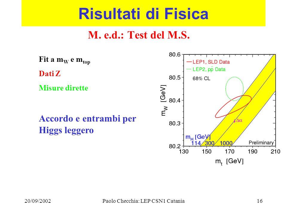 20/09/2002Paolo Checchia: LEP CSN1 Catania16 Risultati di Fisica M.