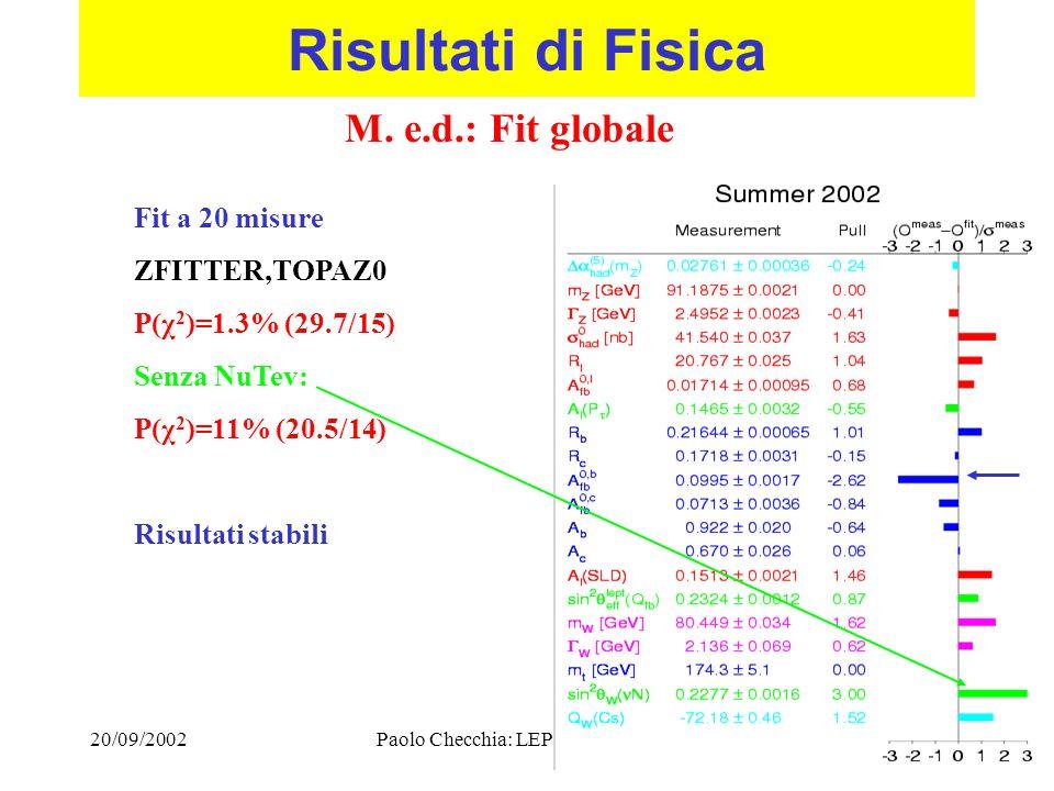 20/09/2002Paolo Checchia: LEP CSN1 Catania17 Risultati di Fisica M. e.d.: Fit globale Fit a 20 misure ZFITTER,TOPAZ0 P(χ 2 )=1.3% (29.7/15) Senza NuTe
