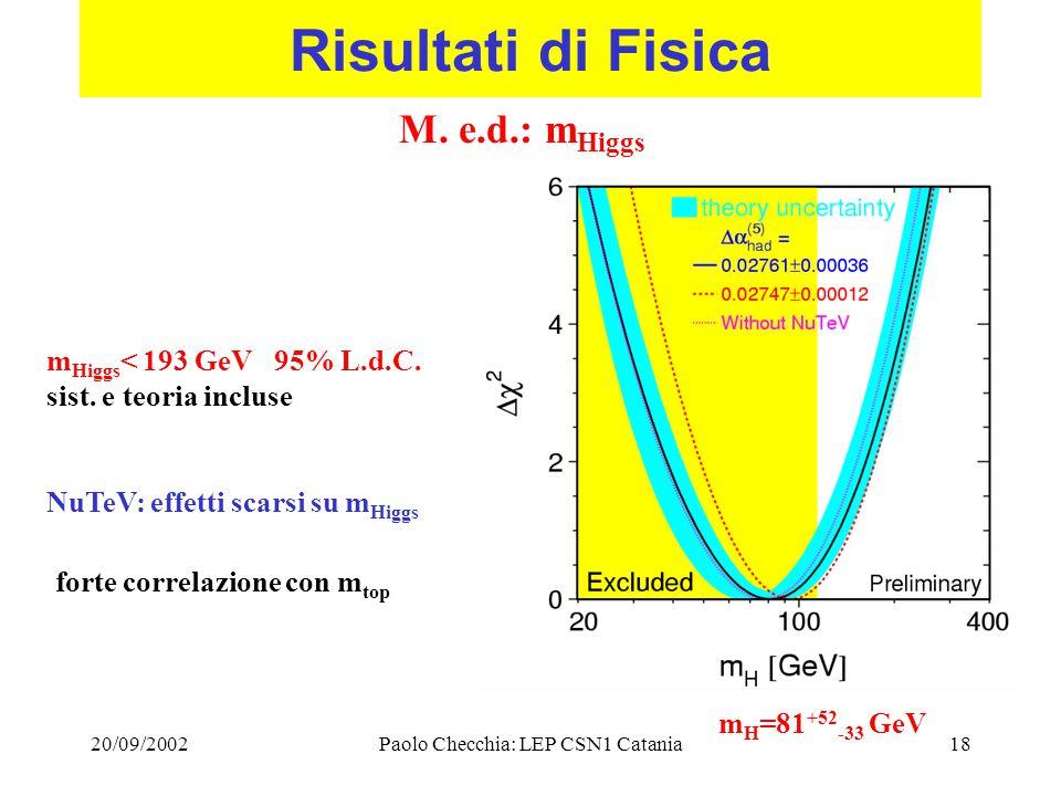 20/09/2002Paolo Checchia: LEP CSN1 Catania18 Risultati di Fisica M.