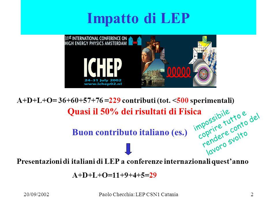 20/09/2002Paolo Checchia: LEP CSN1 Catania2 Impatto di LEP Amsterdam, July 24 - 31, 2002 A+D+L+O= 36+60+57+76 =229 contributi (tot.
