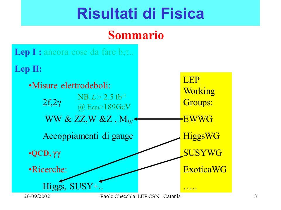 20/09/2002Paolo Checchia: LEP CSN1 Catania34 Prospettive Esempio: settore Higgs combinazioni: Higgs carico Higgs invisibile Flavour blind MSSM