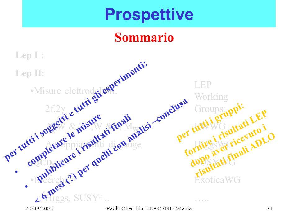 20/09/2002Paolo Checchia: LEP CSN1 Catania31 Prospettive Sommario Lep I : Lep II: Misure elettrodeboli: 2f,2γ WW & ZZ,W &Z, M W Accoppiamenti di gauge QCD, γγ Ricerche: Higgs, SUSY+..