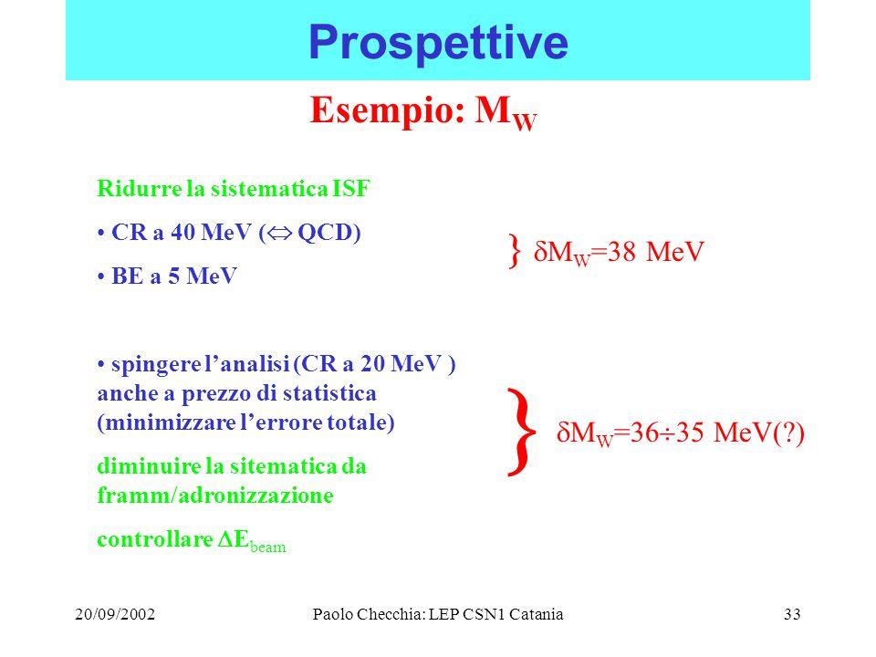 20/09/2002Paolo Checchia: LEP CSN1 Catania33 Prospettive Esempio: M W Ridurre la sistematica ISF CR a 40 MeV (  QCD) BE a 5 MeV spingere l'analisi (CR a 20 MeV ) anche a prezzo di statistica (minimizzare l'errore totale) diminuire la sitematica da framm/adronizzazione controllare  E beam   M W =38 MeV   M W =36  35 MeV(?)
