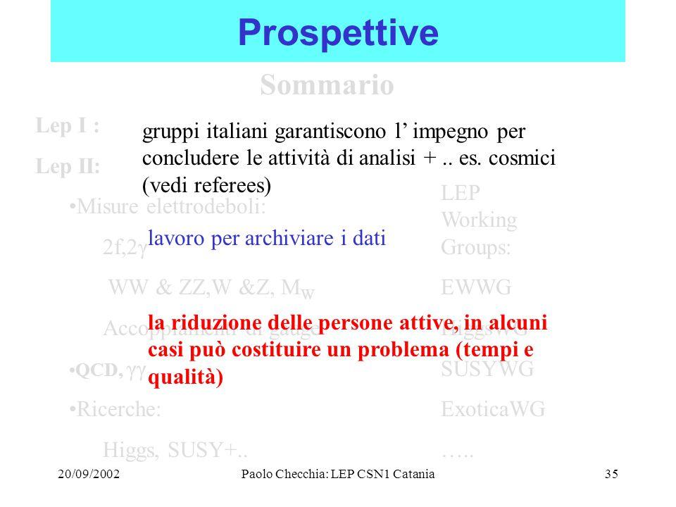 20/09/2002Paolo Checchia: LEP CSN1 Catania35 Prospettive Sommario Lep I : Lep II: Misure elettrodeboli: 2f,2γ WW & ZZ,W &Z, M W Accoppiamenti di gauge QCD, γγ Ricerche: Higgs, SUSY+..