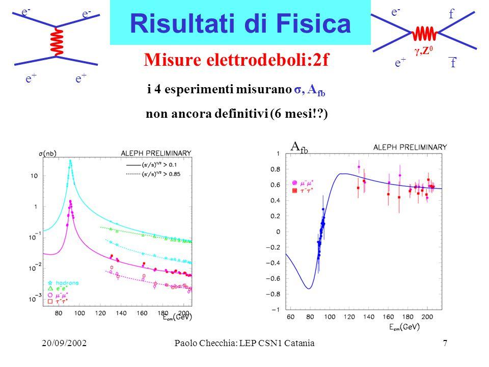 20/09/2002Paolo Checchia: LEP CSN1 Catania7 Risultati di Fisica Misure elettrodeboli:2f f e-e- e+e+ f e-e- e-e- e+e+ e+e+ i 4 esperimenti misurano σ, A fb non ancora definitivi (6 mesi!?) A fb γ,Z 0