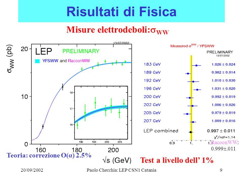 20/09/2002Paolo Checchia: LEP CSN1 Catania30 Risultati di Fisica Ricerche: Gravità quantistica Effetti indiretti Effetti diretti LEP e + e -  : =+1: M S > 933 GeV = -1: M S > 1010 GeV Opal preliminary Sensibilità max per e + e -,  e + e -  LEP e + e -  e + e - : =+1: M S > 1020 GeV = -1: M S > 1009 GeV utilizzando distribuzione angolare
